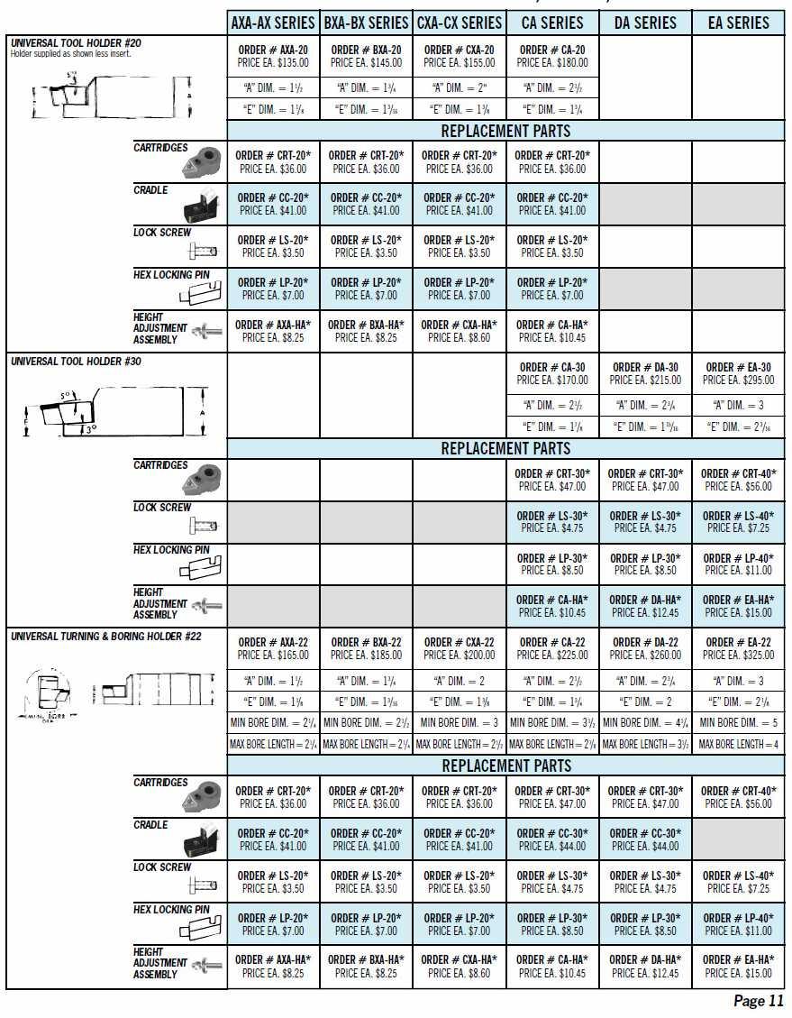 Aloris Tool CXA-20 Universal Tool Holder 20