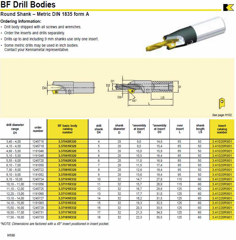 Kennametal BF Metric CounterSink/Chamfer and Drill Combo